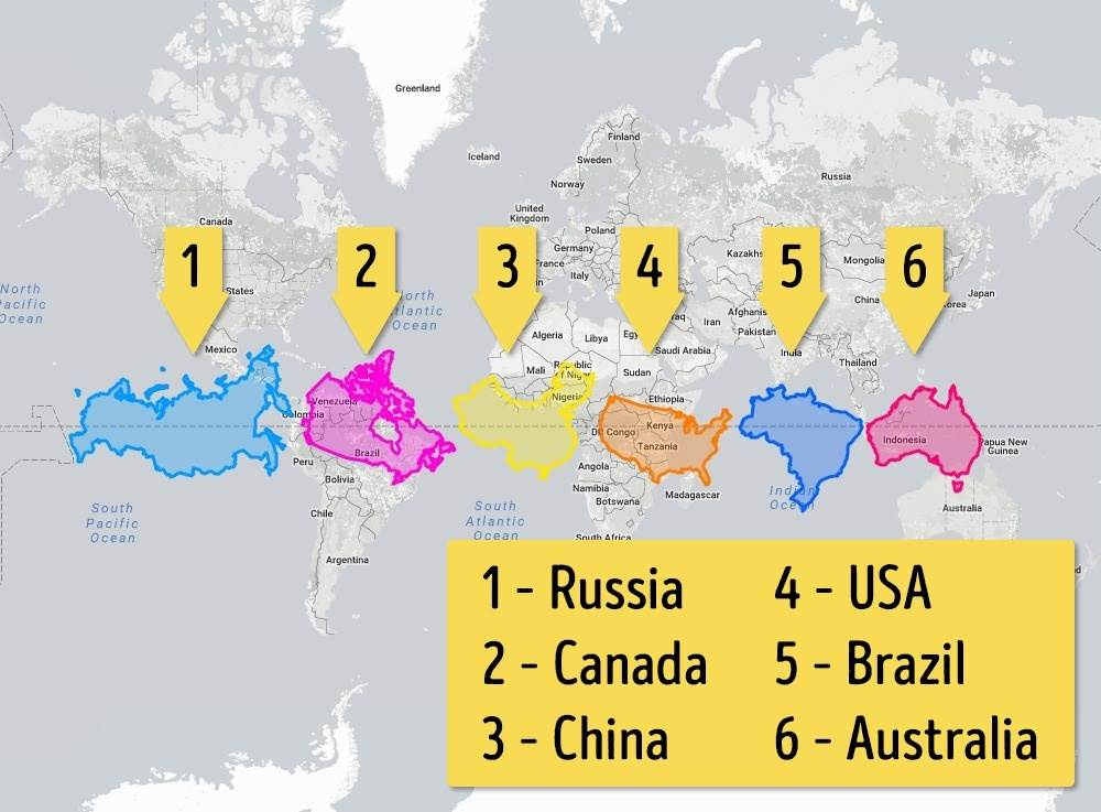 the six largest countries along the equator.